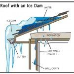 Chicago-Electrician-roof-ice-dam
